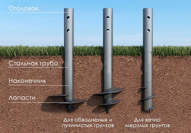 Свайный фундамент расчет стоимости в Подольске